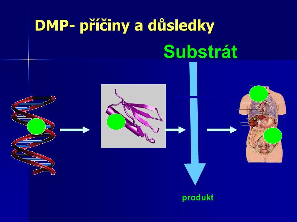 Stabilita transkriptů 50 - 55 nt od poslední hranice exon/exon NONSENSE MEDIATED DECAY: přirozený, vysoce regulovaný proces, který vede k degradaci mRNA molekul obsahujících předčasný stopkodón