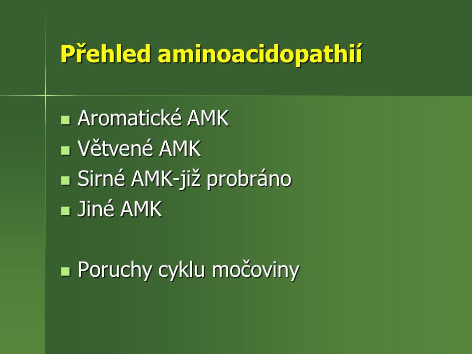 Přehled aminoacidopathií Aromatické AMK Aromatické AMK Větvené AMK Větvené AMK Sirné AMK-již probráno Sirné AMK-již probráno Jiné AMK Jiné AMK Poruchy cyklu močoviny Poruchy cyklu močoviny