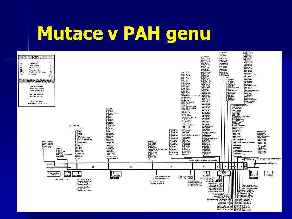 Mutace v PAH genu