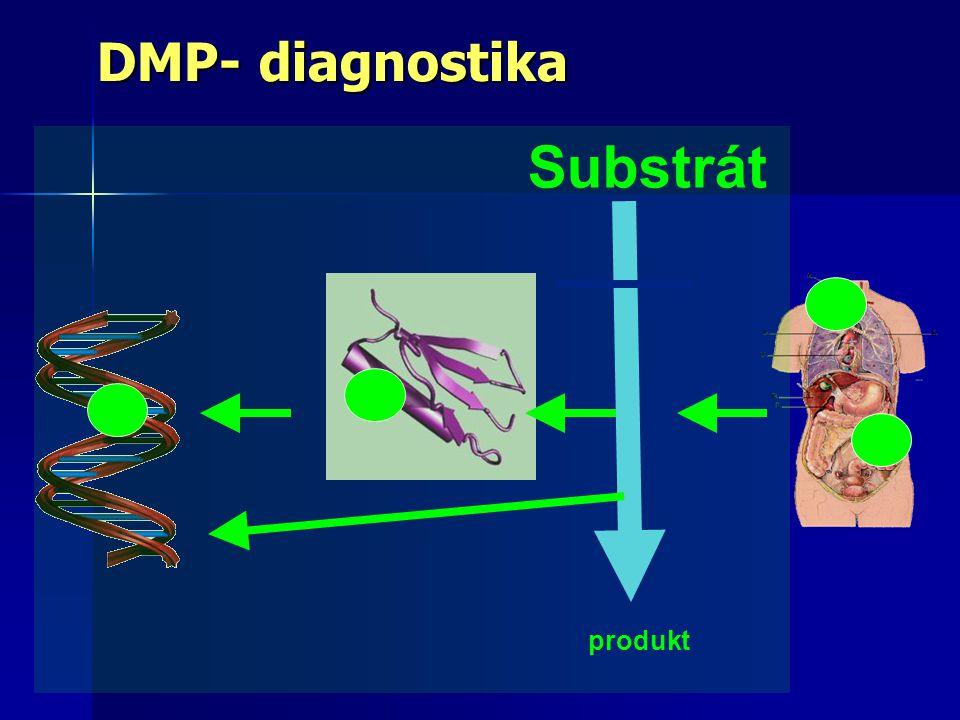 Shrnutí-vyš.metody u DMP DMP- cca 500 nemocí DMP- cca 500 nemocí Diagnostika možná jen laboratorně Diagnostika možná jen laboratorně Metabolit-enzym-DNA Metabolit-enzym-DNA Metabolity: techniky monoanalytové a profilové Metabolity: techniky monoanalytové a profilové Novorozenecký screening DMP Novorozenecký screening DMP Potvrzení diagnosy enzymologicky Potvrzení diagnosy enzymologicky DNA analysa pro genetické poradenství DNA analysa pro genetické poradenství