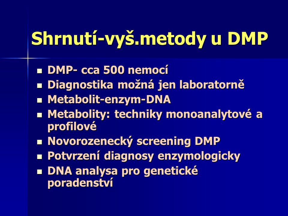 methylenFH 4 methionin AdoMet AdoHcy homocystein cystathionin cysteinglutathion methylFH 4 FH 4 Hcy: 10-20 umol/kg/hod 2.5-5 g/den