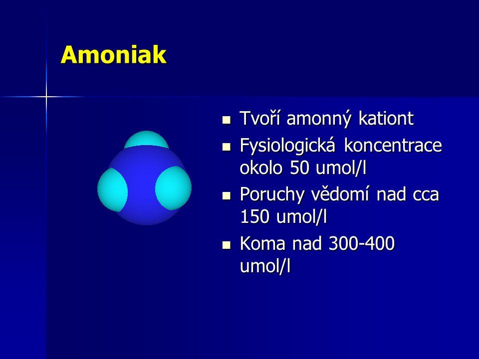 Amoniak Tvoří amonný kationt Tvoří amonný kationt Fysiologická koncentrace okolo 50 umol/l Fysiologická koncentrace okolo 50 umol/l Poruchy vědomí nad cca 150 umol/l Poruchy vědomí nad cca 150 umol/l Koma nad 300-400 umol/l Koma nad 300-400 umol/l