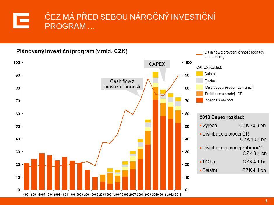 33 ČEZ MÁ PŘED SEBOU NÁROČNÝ INVESTIČNÍ PROGRAM … 2010 Capex rozklad:  Výroba CZK 70.8 bn  Distribuce a prodej ČR CZK 10.1 bn  Distribuce a prodej zahraničí CZK 3.1 bn  Těžba CZK 4.1 bn  Ostatní CZK 4.4 bn Plánovaný investiční program (v mld.