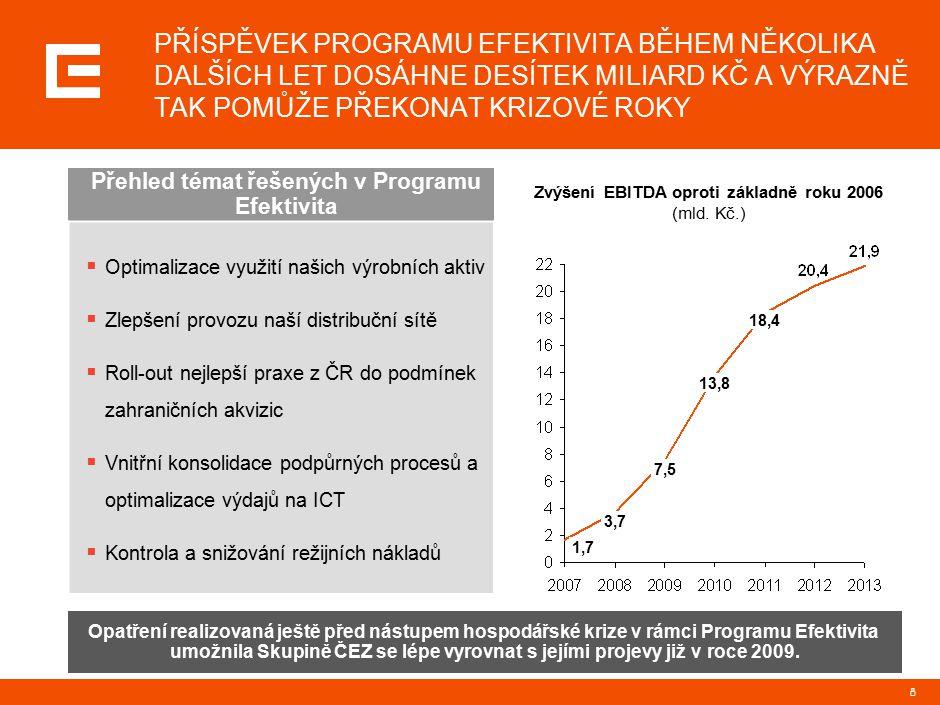 8 Přehled témat řešených v Programu Efektivita Zvýšení EBITDA oproti základně roku 2006 (mld.