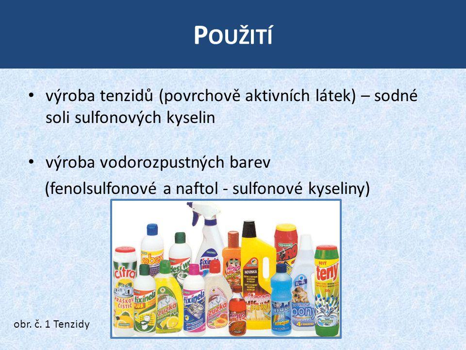 P OUŽITÍ výroba tenzidů (povrchově aktivních látek) – sodné soli sulfonových kyselin výroba vodorozpustných barev (fenolsulfonové a naftol - sulfonové kyseliny) obr.