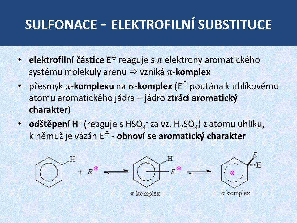 SULFONACE - ELEKTROFILNÍ SUBSTITUCE elektrofilní částice E  reaguje s  elektrony aromatického systému molekuly arenu  vzniká  -komplex přesmyk  -komplexu na  -komplex (E  poutána k uhlíkovému atomu aromatického jádra – jádro ztrácí aromatický charakter) odštěpení H + (reaguje s HSO 4 - za vz.