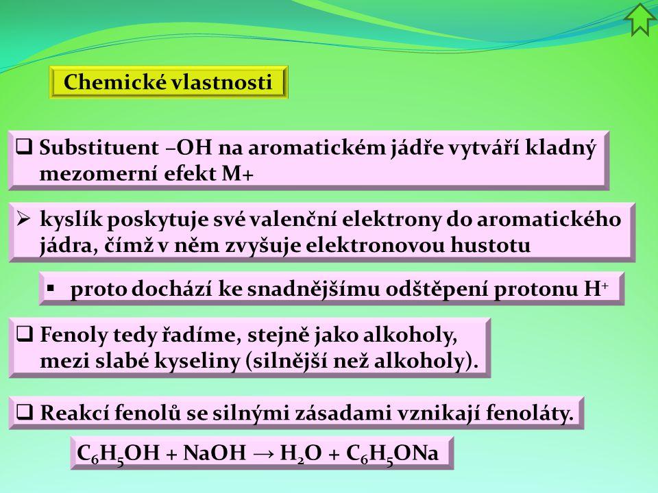 Chemické vlastnosti C 6 H 5 OH + NaOH → H 2 O + C 6 H 5 ONa  proto dochází ke snadnějšímu odštěpení protonu H +  Substituent –OH na aromatickém jádř