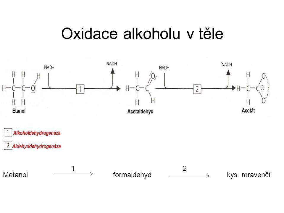  Methanol se v játrech oxiduje na formaldehyd Oxidace alkoholu v těle Metanol formaldehyd kys.