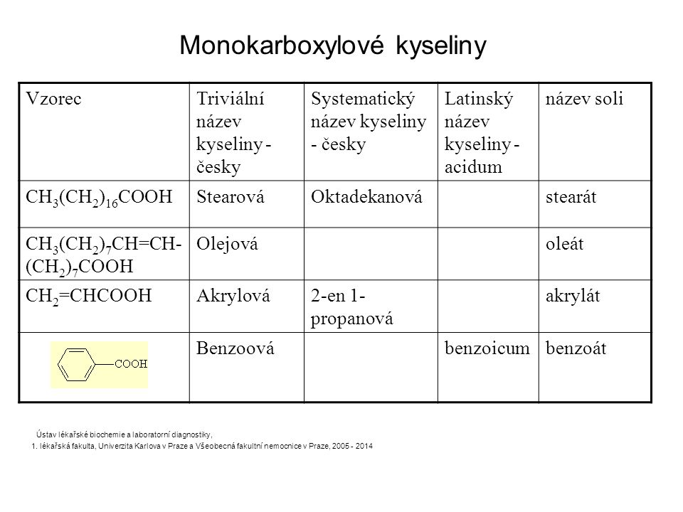 Ústav lékařské biochemie a laboratorní diagnostiky, 1.