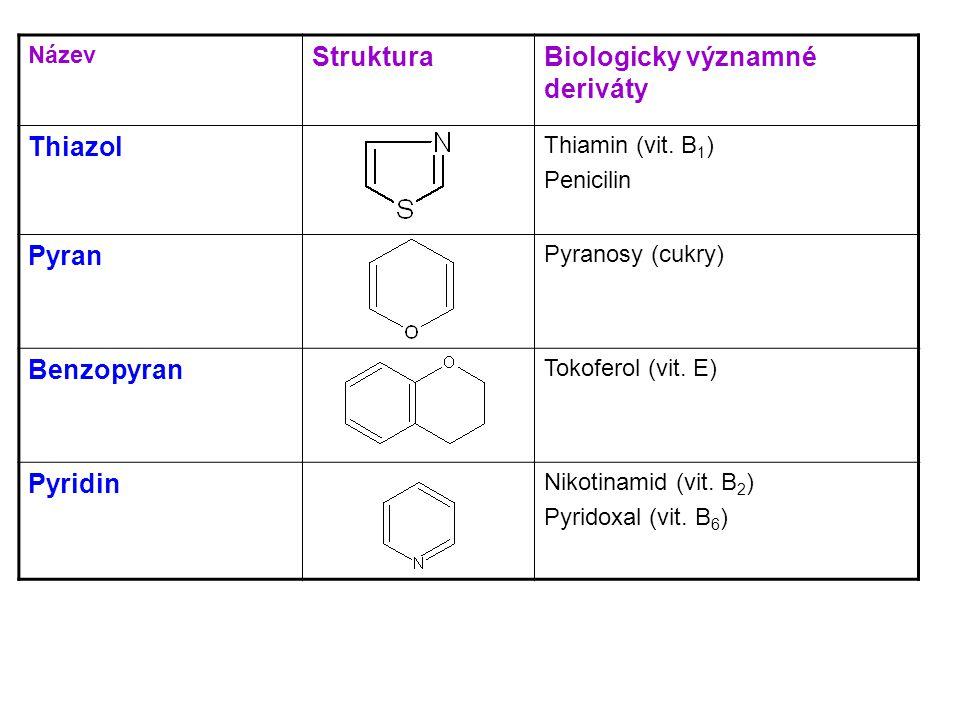 Název StrukturaBiologicky významné deriváty Thiazol Thiamin (vit.