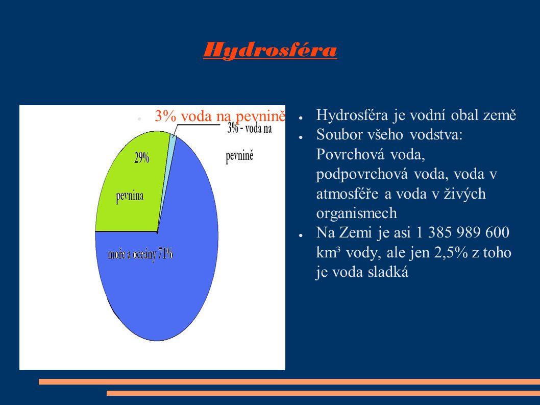 Hydrosféra ● 3% voda na pevnině ● Hydrosféra je vodní obal země ● Soubor všeho vodstva: Povrchová voda, podpovrchová voda, voda v atmosféře a voda v živých organismech ● Na Zemi je asi 1 385 989 600 km³ vody, ale jen 2,5% z toho je voda sladká