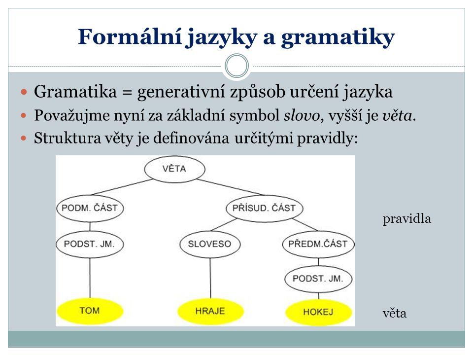 Formální jazyky a gramatiky Způsob zápisu gramatických pravidel:  definice Lomené závorky naznačují, že jednotku je nutné dále specifikovat pomocí dalších jednotek Gramatická pravidla použitá k definici předchozí věty:   tom   hraje   hokej