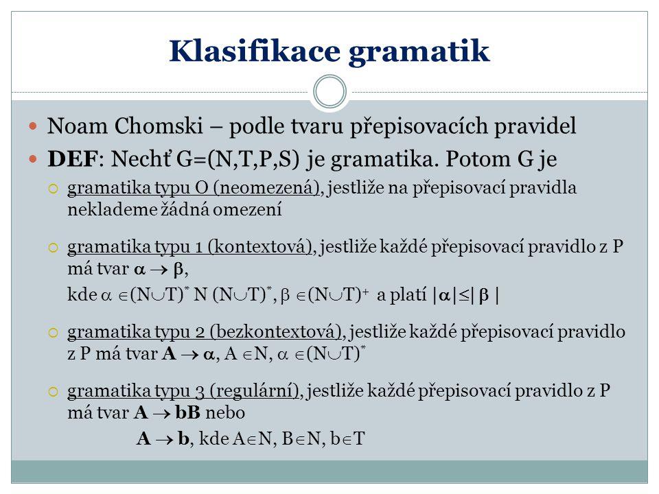Klasifikace gramatik Noam Chomski – podle tvaru přepisovacích pravidel DEF: Nechť G=(N,T,P,S) je gramatika. Potom G je  gramatika typu O (neomezená),