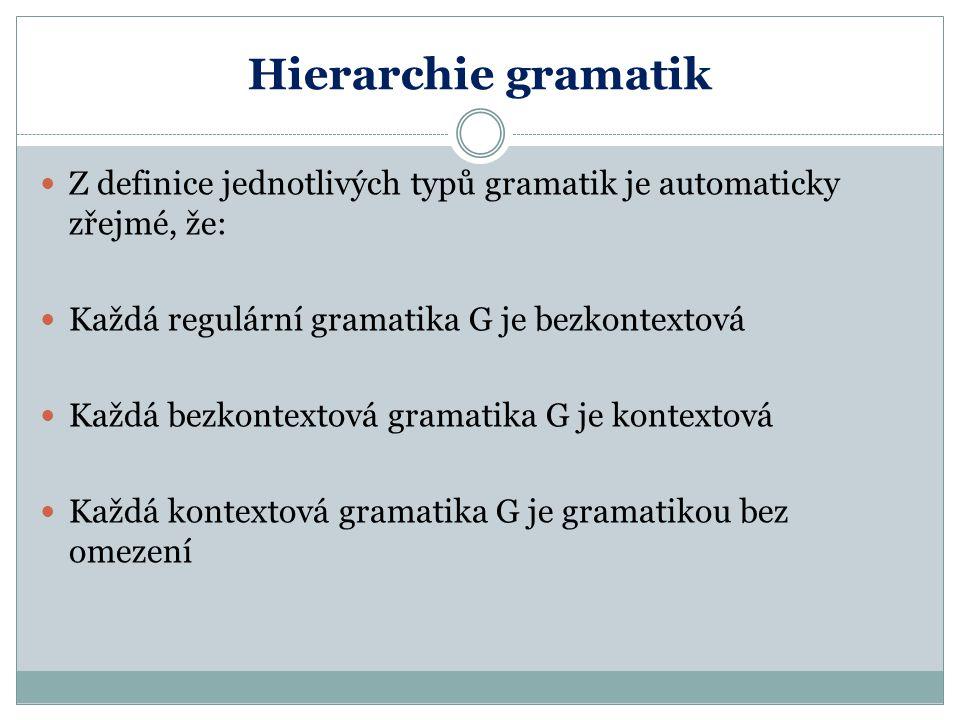 Hierarchie gramatik Z definice jednotlivých typů gramatik je automaticky zřejmé, že: Každá regulární gramatika G je bezkontextová Každá bezkontextová