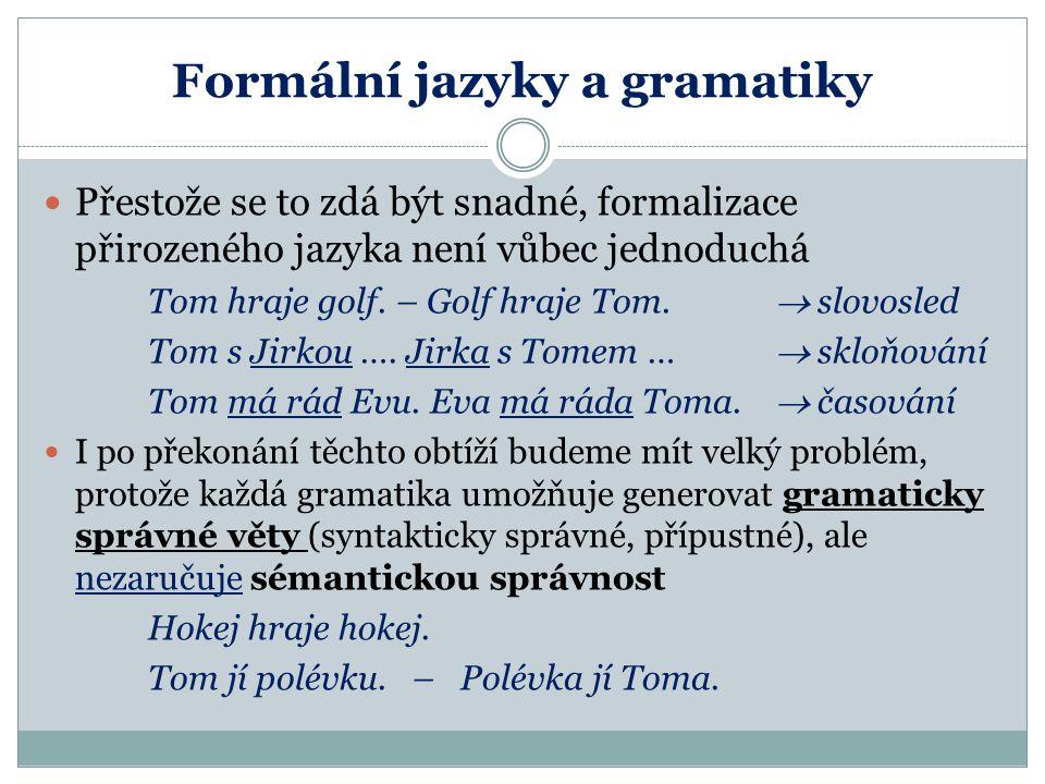 Gramatika K definici gramatiky jsou potřebné neterminální symboly = symboly, které musí být dále definovány terminální symboly = prvotní symboly jazyka přepisovací pravidla = gramatická pravidla potřebná k tvorbě vět počáteční symbol = neterminál, od něhož odvozování začíná DEF: Gramatikou nazýváme čtveřici G=(N,T,P,S), kde N je konečná množina neterminálů T je konečná množina terminálů, přičemž N  T=Ø S  N je počáteční (startovní, iniciační) symbol a P je množina přepisovacích pravidel, která je konečnou podmnožinou množiny (N  T) * N (N  T) * x (N  T) *