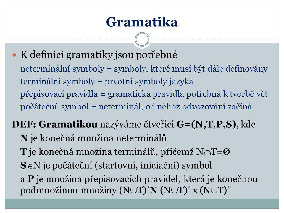 Gramatika Poznámky k definici gramatiky: Zápis (N  T) * N (N  T) * x (N  T) * znamená požadavek na alespoň jeden neterminál na levé straně pravidla Konečnost množin je vyžadována proto,že nekonečné množiny jednak nemají praktický smysl, nebo je lze zakódovat Užitečné konvence ( BNF – Backus-Naurova forma /ALGOL/ ): Neterminály označujeme velkými latinskými písmeny Terminály označujeme malými latinskými písmeny Slova složená z neterminálů a terminálů označujeme malými řeckými písmeny Přepisovací pravidla se stejnou levou stranou, tj.