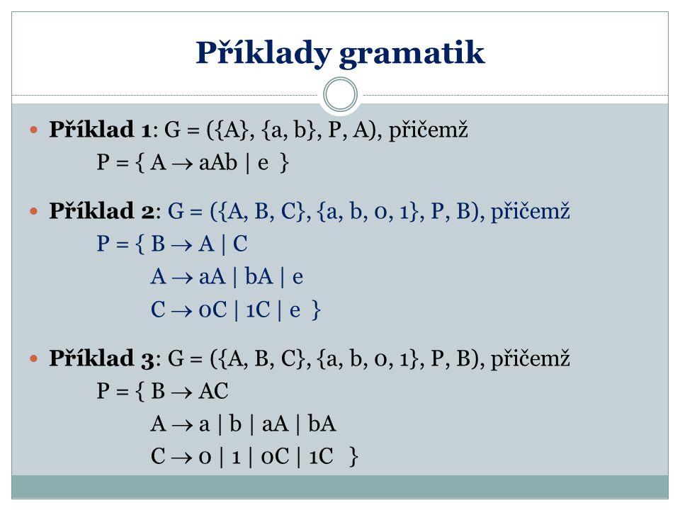 Příklady gramatik Příklad 1: G = ({A}, {a, b}, P, A), přičemž P = { A  aAb | e } Příklad 2: G = ({A, B, C}, {a, b, 0, 1}, P, B), přičemž P = { B  A