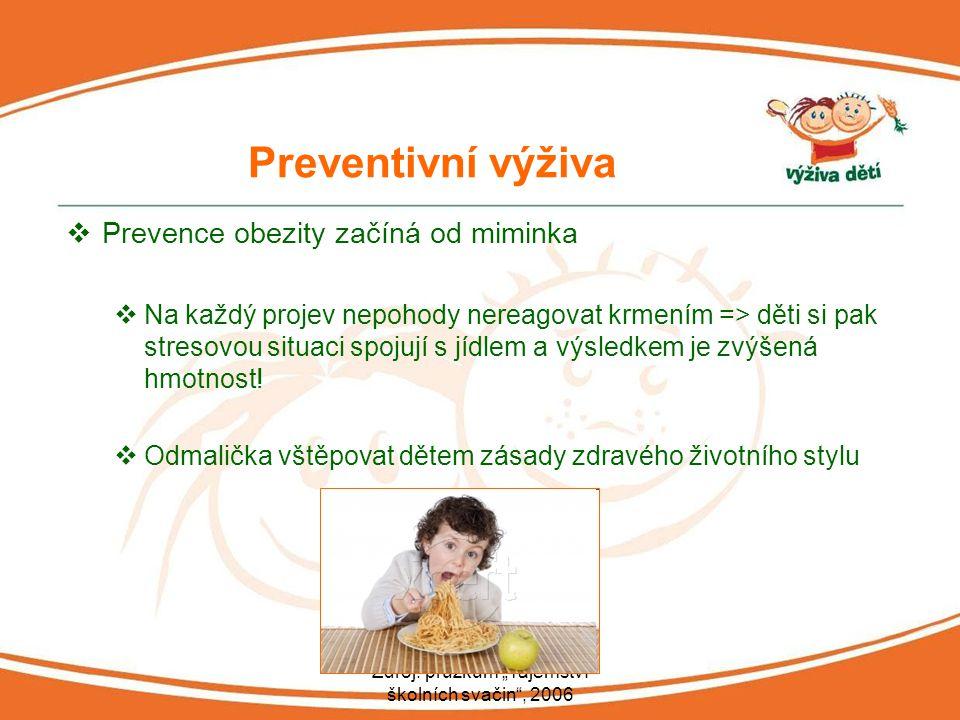 Děti by neměly držet dietu  Nadváhu dětí je třeba řešit co nejdříve.