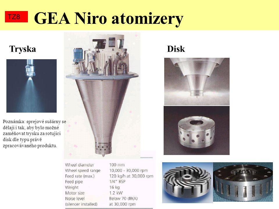 GEA Niro atomizery TZ8 TryskaDisk Poznámka: sprejové sušárny se dělají i tak, aby bylo možné zaměňovat trysku za rotující disk dle typu právě zpracová