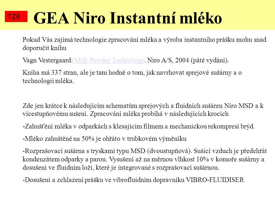 GEA Niro Instantní mléko TZ8 Pokud Vás zajímá technologie zpracování mléka a výroba instantního prášku mohu snad doporučit knihu Vagn Vestergaard: Mil