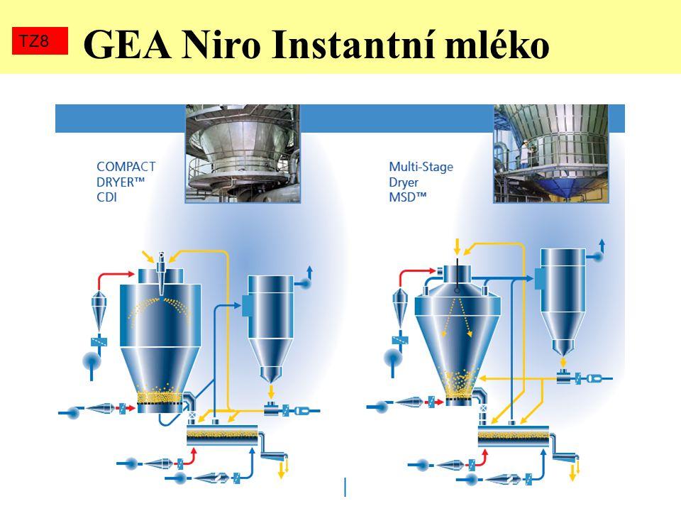 GEA Niro Instantní mléko TZ8