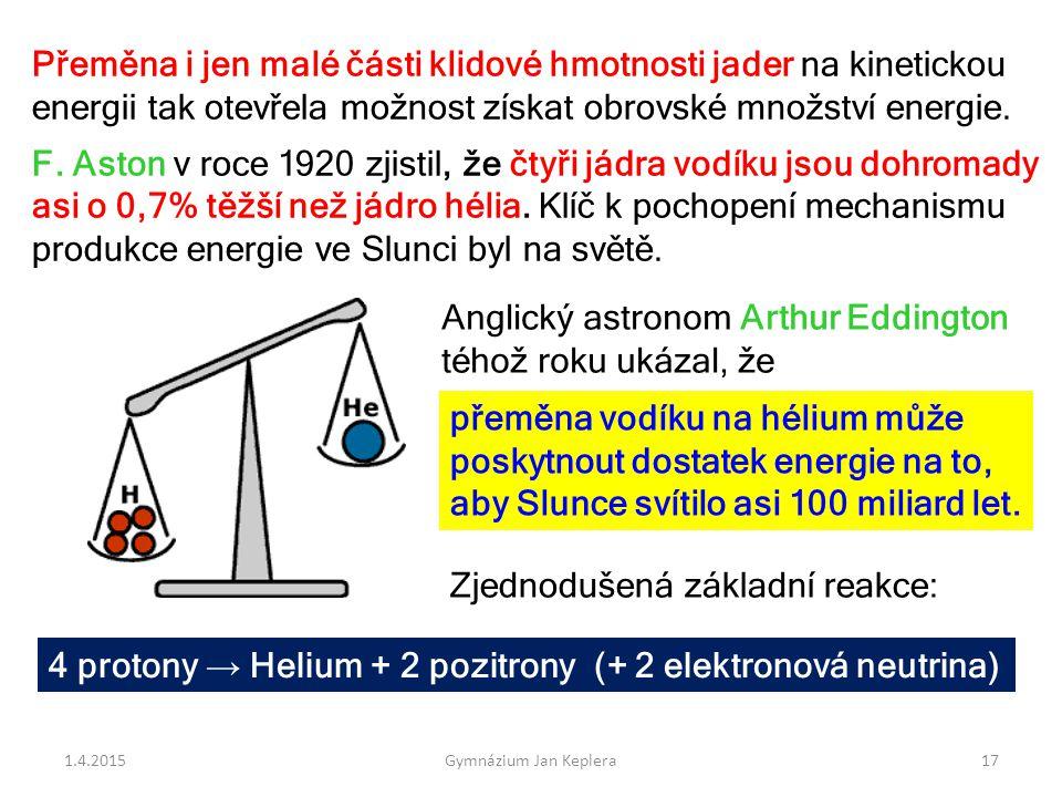 Přeměna i jen malé části klidové hmotnosti jader na kinetickou energii tak otevřela možnost získat obrovské množství energie. F. Aston v roce 1920 zji