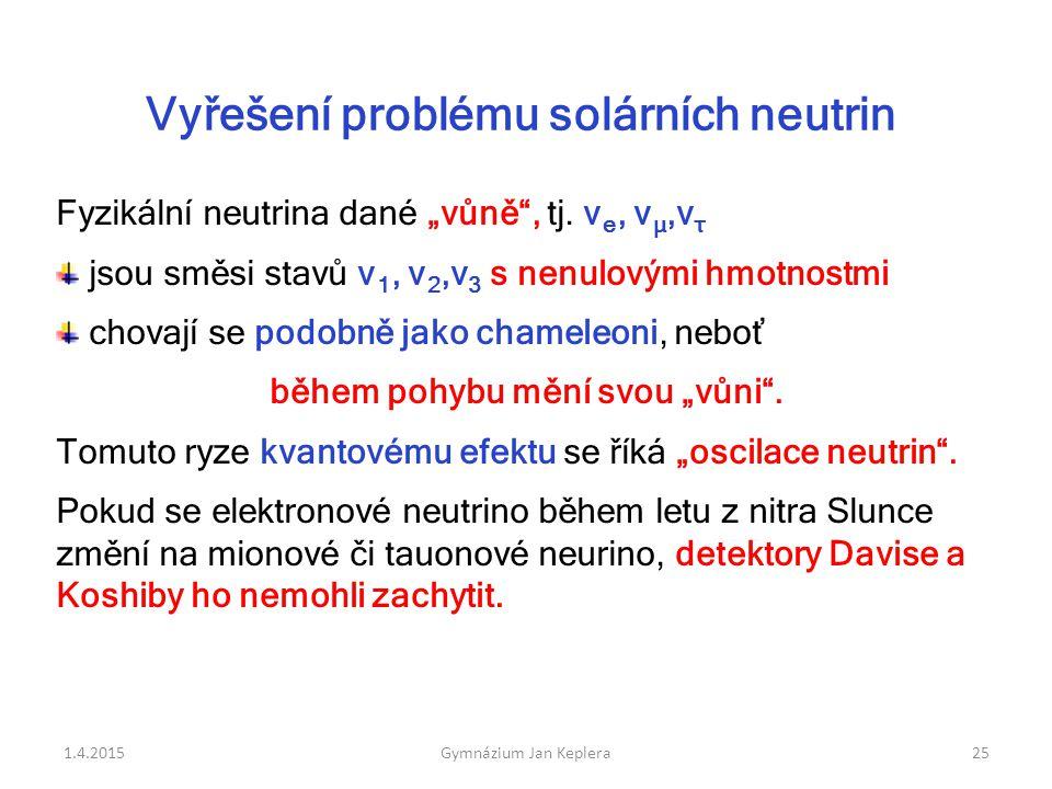 """Vyřešení problému solárních neutrin Fyzikální neutrina dané """"vůně"""", tj. ν e, ν μ,ν τ jsou směsi stavů ν 1, ν 2,ν 3 s nenulovými hmotnostmi chovají se"""