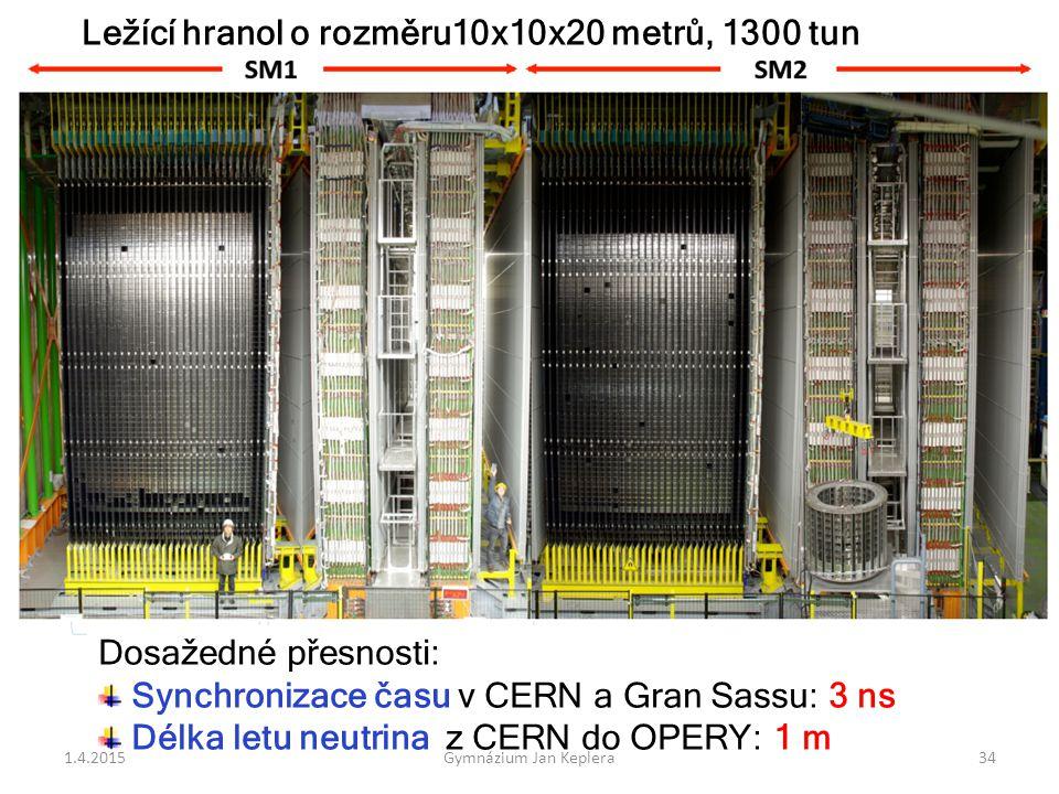 Ležící hranol o rozměru10x10x20 metrů, 1300 tun Dosažedné přesnosti: Synchronizace času v CERN a Gran Sassu: 3 ns Délka letu neutrina z CERN do OPERY: