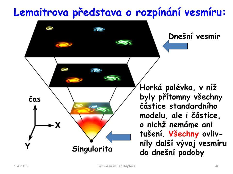 1.4.2015Gymnázium Jan Keplera46 Singularita čas Lemaitrova představa o rozpínání vesmíru: Horká polévka, v níž byly přítomny všechny částice standardn