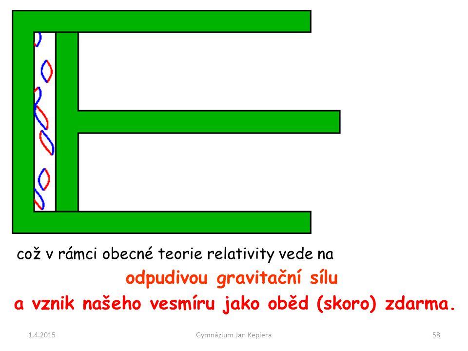 1.4.2015Gymnázium Jan Keplera58 což v rámci obecné teorie relativity vede na odpudivou gravitační sílu a vznik našeho vesmíru jako oběd (skoro) zdarma