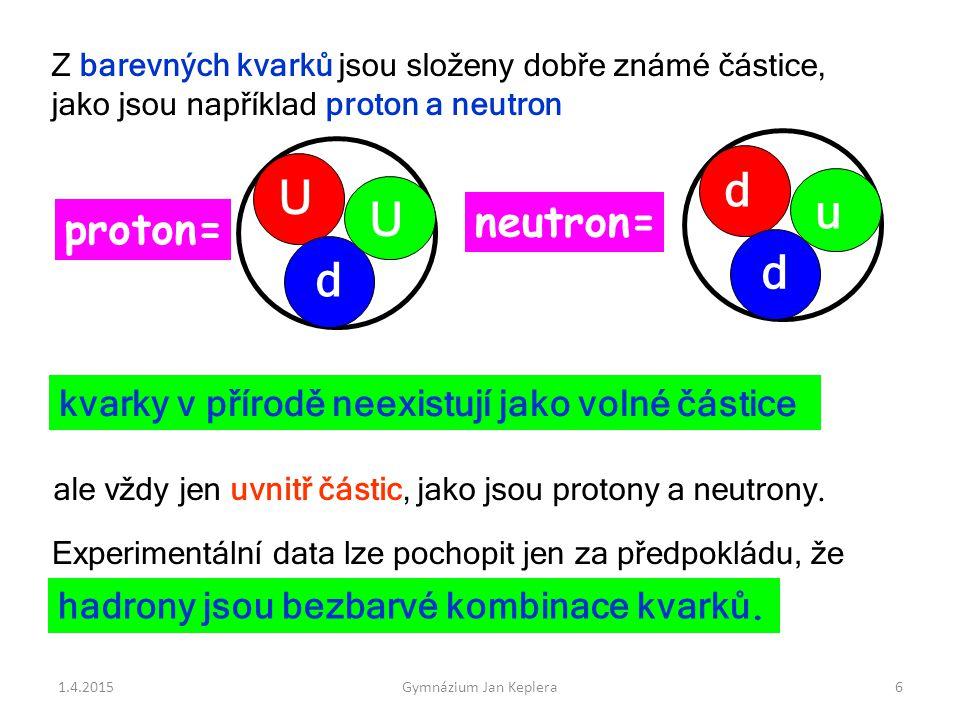 1.4.2015Gymnázium Jan Keplera6 Z barevných kvarků jsou složeny dobře známé částice, jako jsou například proton a neutron U U d proton= neutron= d u d