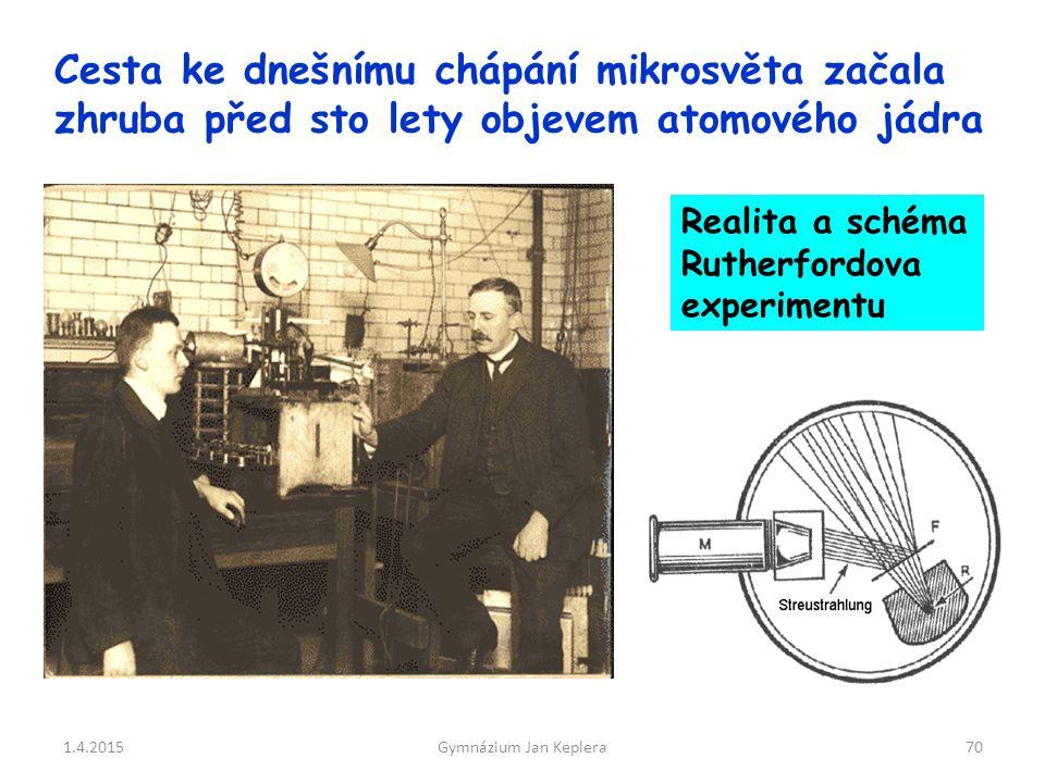 1.4.2015Gymnázium Jan Keplera70 Realita a schéma Rutherfordova experimentu Cesta ke dnešnímu chápání mikrosvěta začala zhruba před sto lety objevem at