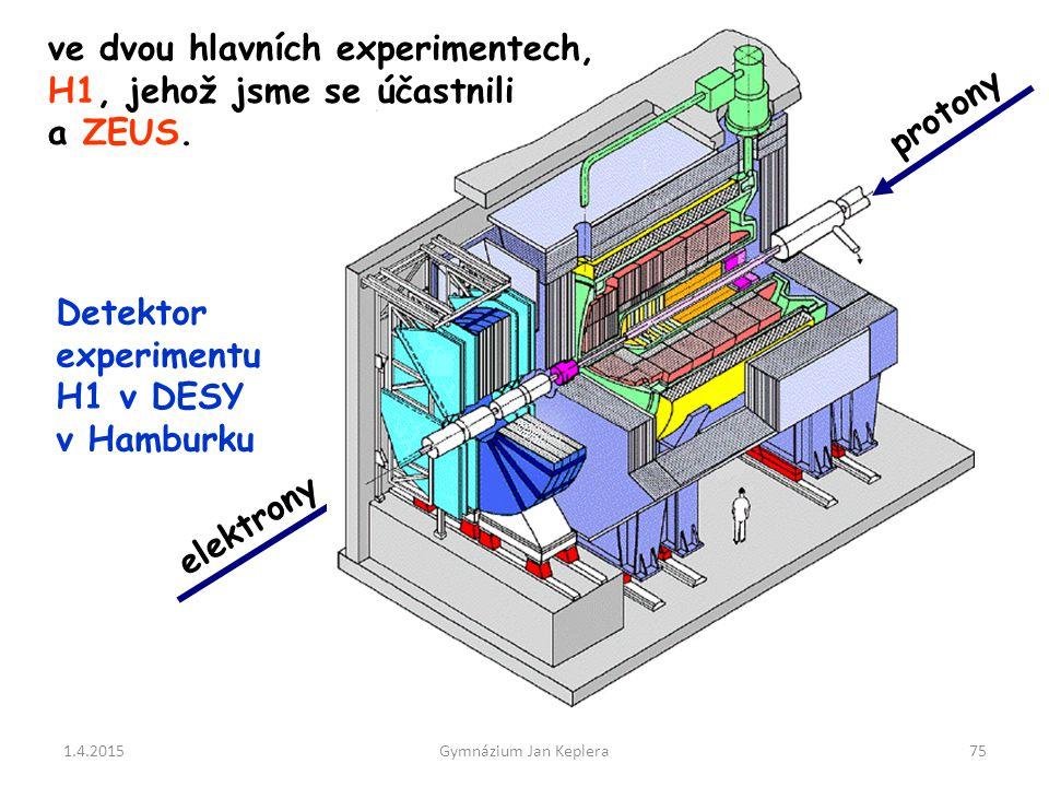 1.4.2015Gymnázium Jan Keplera75 Detektor experimentu H1 v DESY v Hamburku protony elektrony ve dvou hlavních experimentech, H1, jehož jsme se účastnil