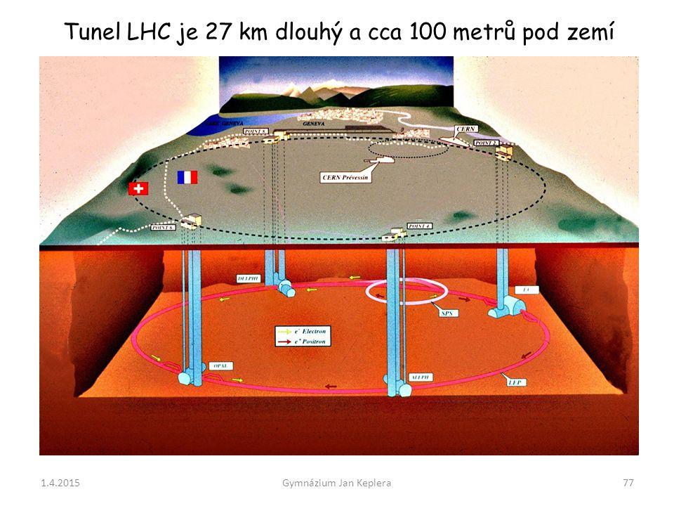 1.4.2015Gymnázium Jan Keplera77 Tunel LHC je 27 km dlouhý a cca 100 metrů pod zemí