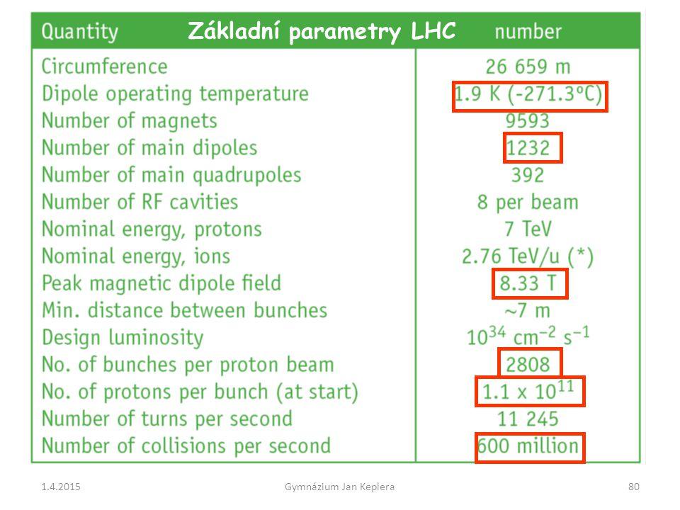 1.4.2015Gymnázium Jan Keplera80 Základní parametry LHC