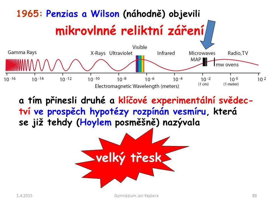 1.4.2015Gymnázium Jan Keplera89 1965: Penzias a Wilson (náhodně) objevili mikrovlnné reliktní záření a tím přinesli druhé a klíčové experimentální svě