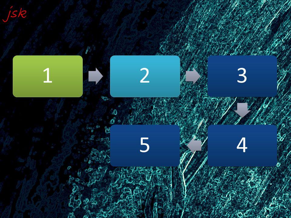 jsk 1. Jaký je JSK Facebook A) B) C) Jsk Jueskju Amatérská TV JSK