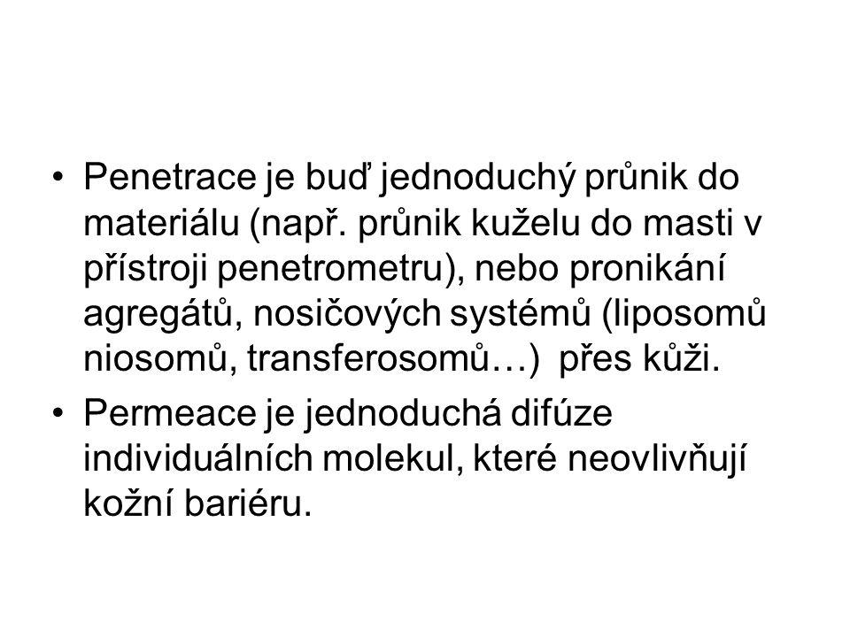 Penetrace je buď jednoduchý průnik do materiálu (např.