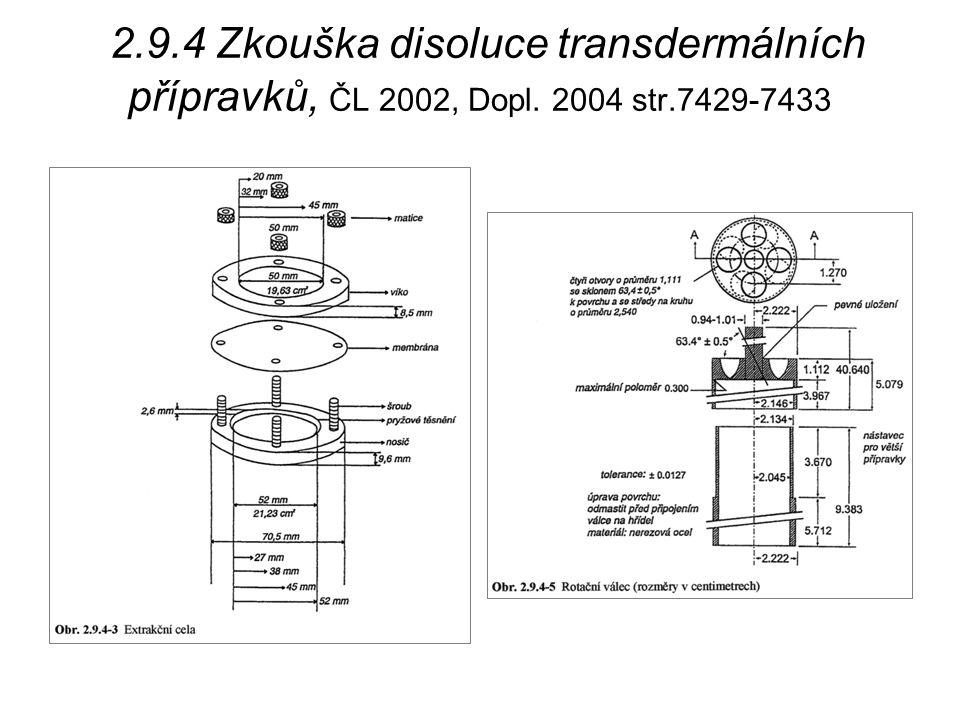 2.9.4 Zkouška disoluce transdermálních přípravků, ČL 2002, Dopl. 2004 str.7429-7433