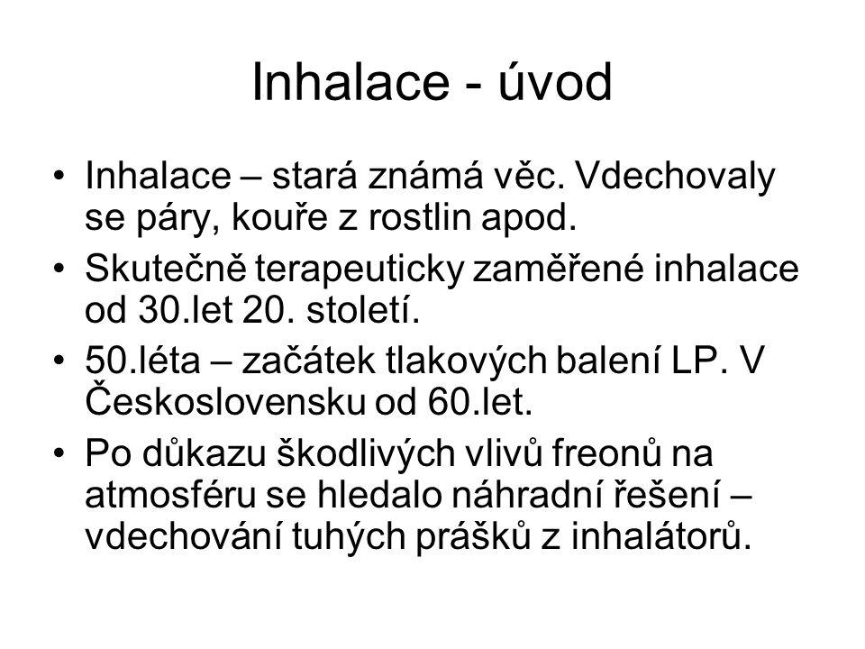 Inhalace - úvod Inhalace – stará známá věc.Vdechovaly se páry, kouře z rostlin apod.