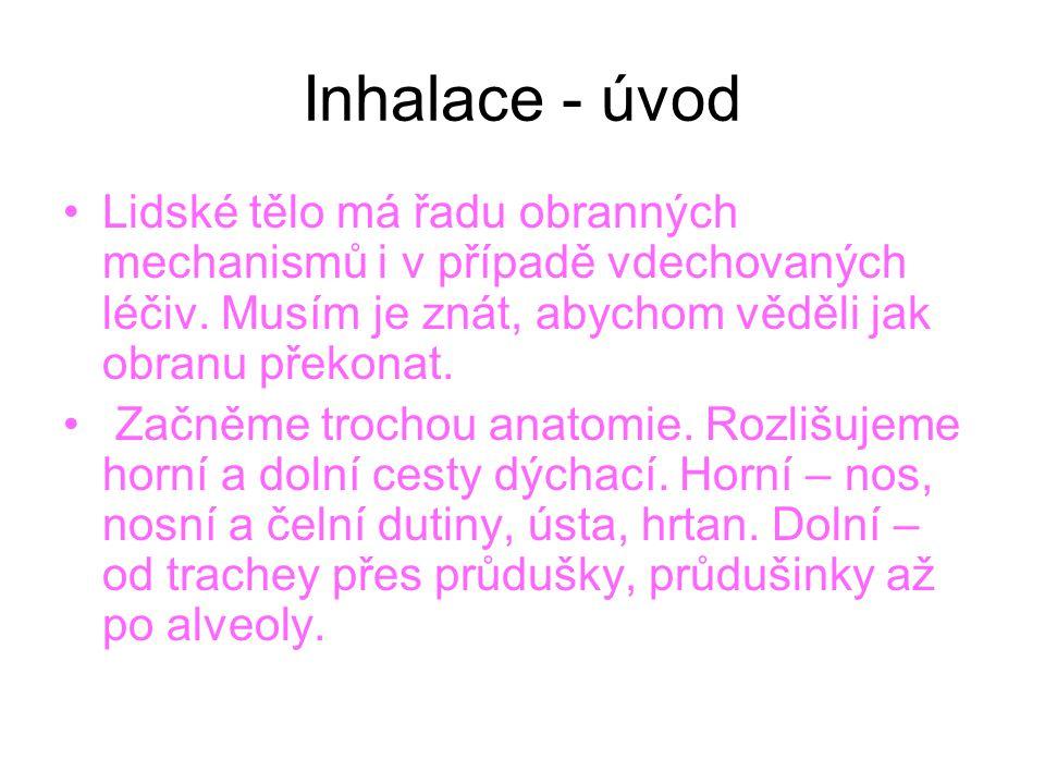 Inhalace - úvod Lidské tělo má řadu obranných mechanismů i v případě vdechovaných léčiv.