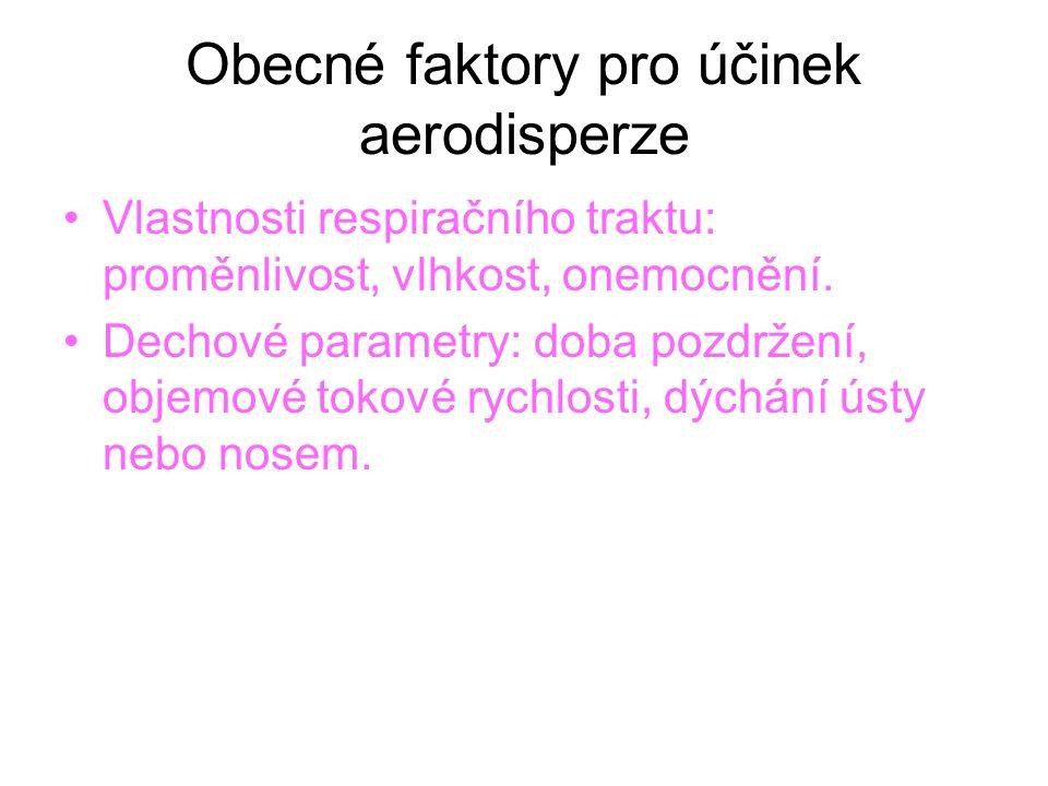 Obecné faktory pro účinek aerodisperze Vlastnosti respiračního traktu: proměnlivost, vlhkost, onemocnění.