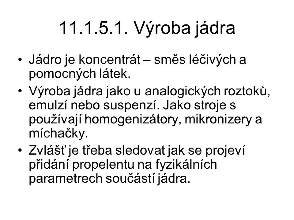 11.1.5.1.Výroba jádra Jádro je koncentrát – směs léčivých a pomocných látek.