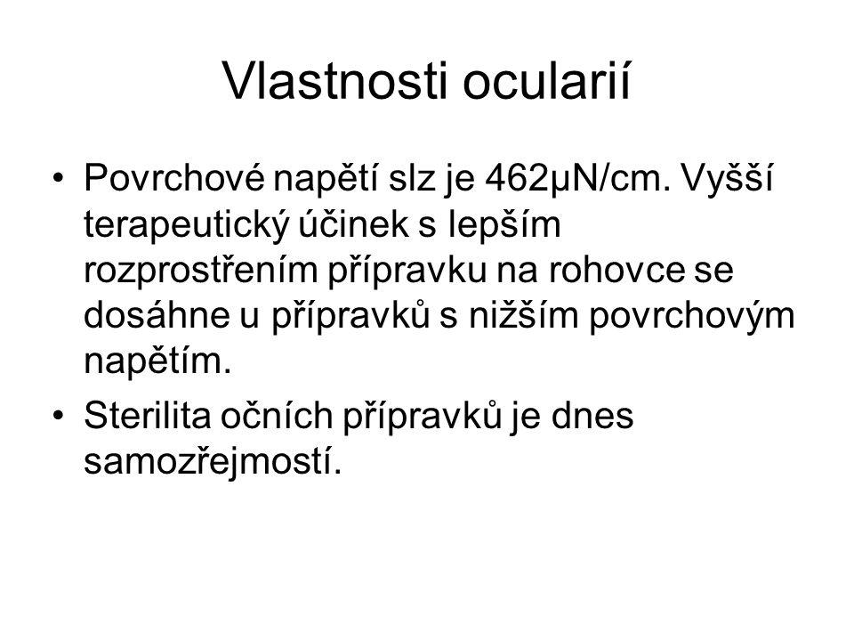 Vlastnosti ocularií Povrchové napětí slz je 462µN/cm.