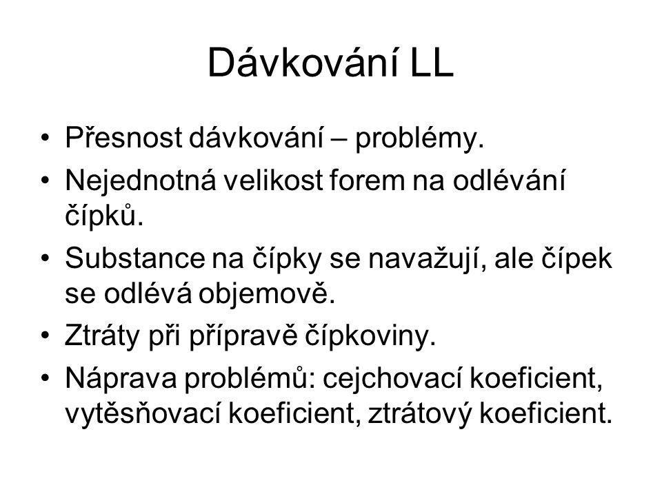 Dávkování LL Přesnost dávkování – problémy.Nejednotná velikost forem na odlévání čípků.