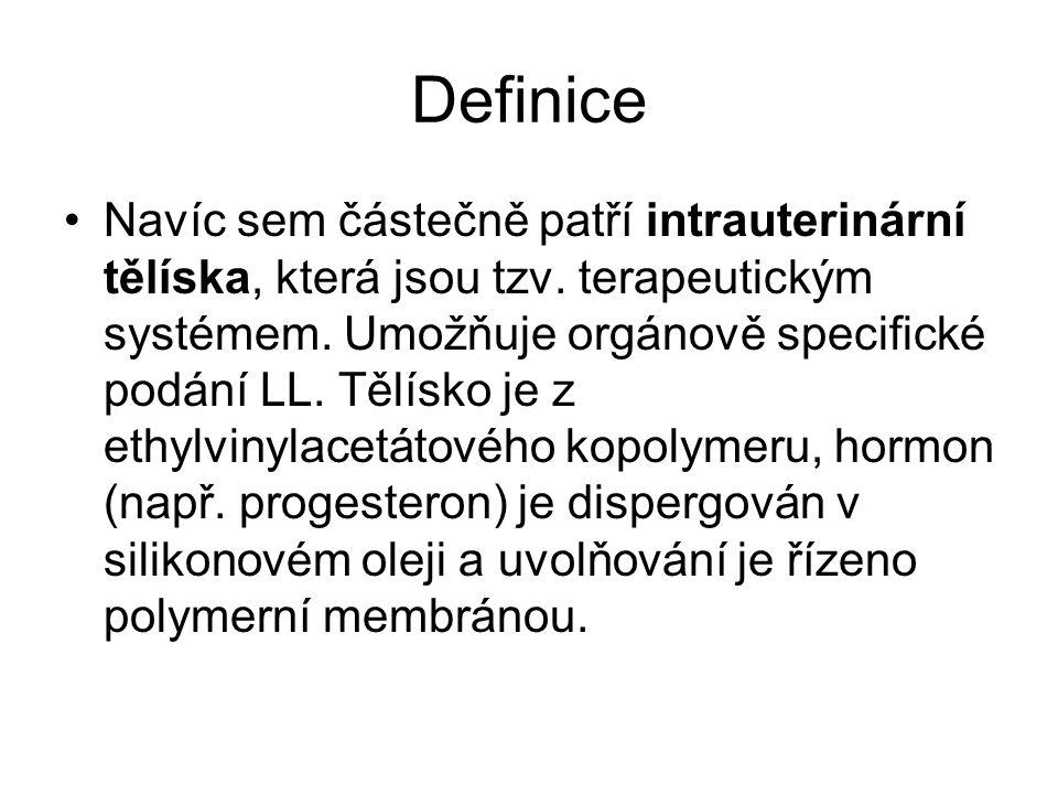 Definice Navíc sem částečně patří intrauterinární tělíska, která jsou tzv.