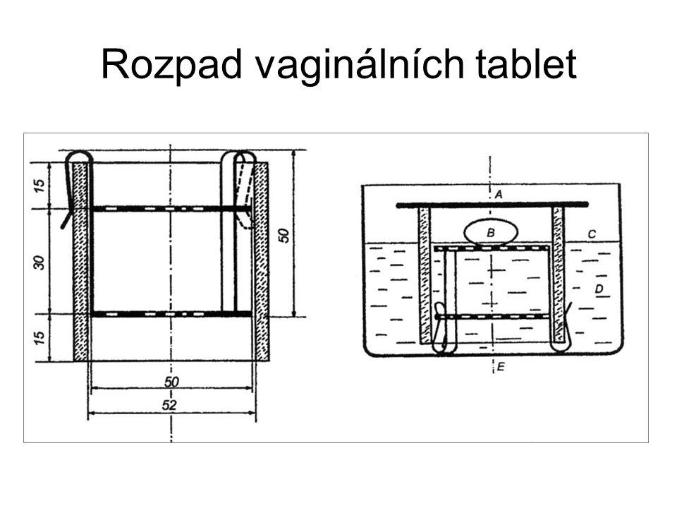 Rozpad vaginálních tablet