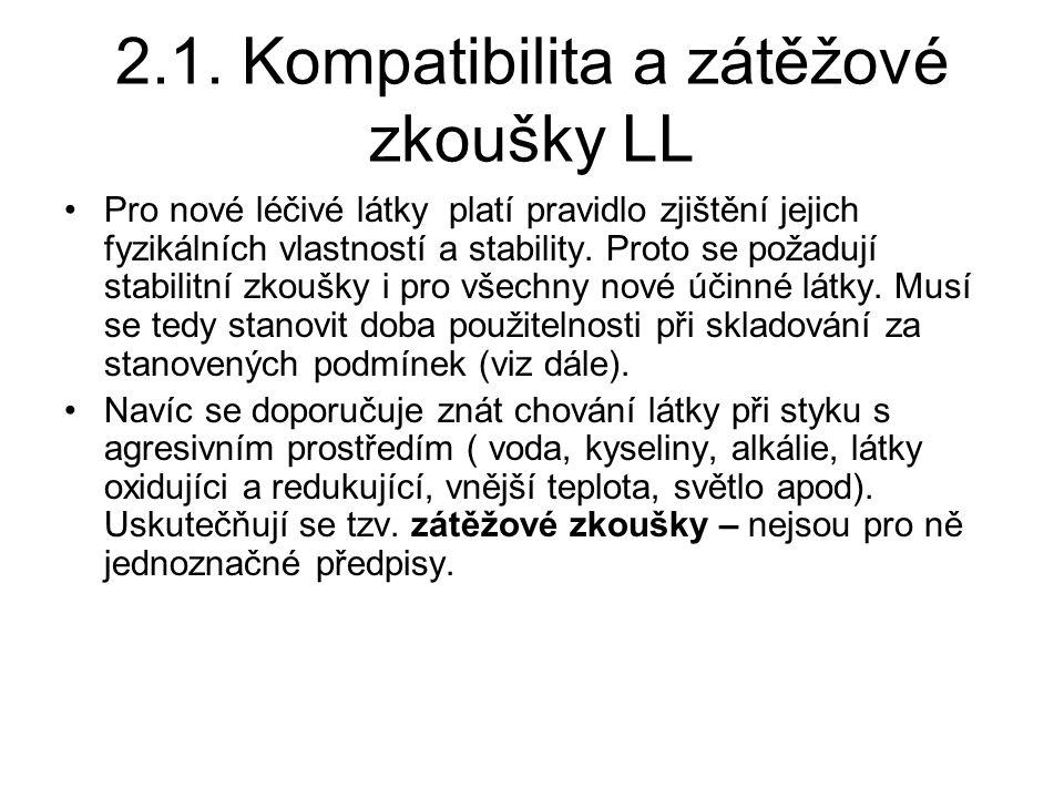 2.1. Kompatibilita a zátěžové zkoušky LL Pro nové léčivé látky platí pravidlo zjištění jejich fyzikálních vlastností a stability. Proto se požadují st