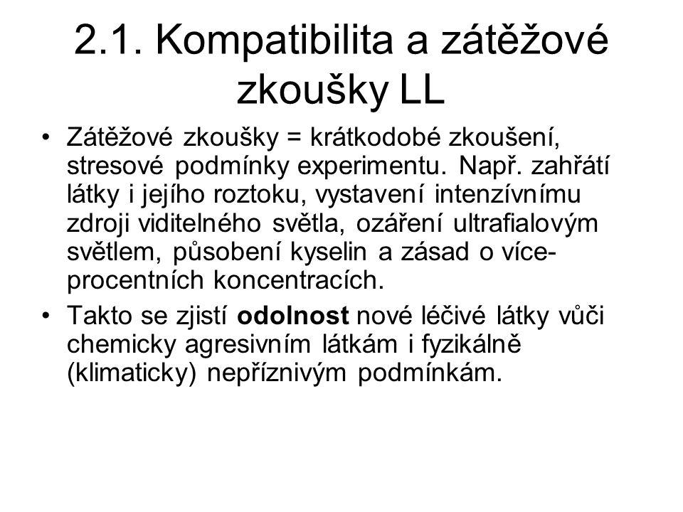 2.1. Kompatibilita a zátěžové zkoušky LL Zátěžové zkoušky = krátkodobé zkoušení, stresové podmínky experimentu. Např. zahřátí látky i jejího roztoku,