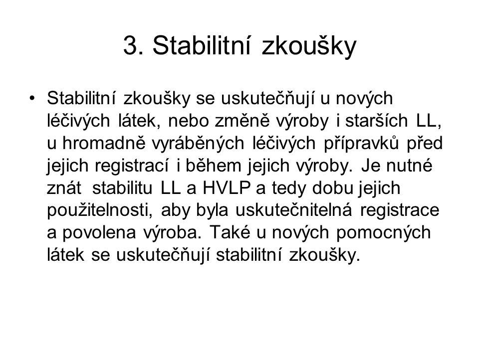 3. Stabilitní zkoušky Stabilitní zkoušky se uskutečňují u nových léčivých látek, nebo změně výroby i starších LL, u hromadně vyráběných léčivých přípr